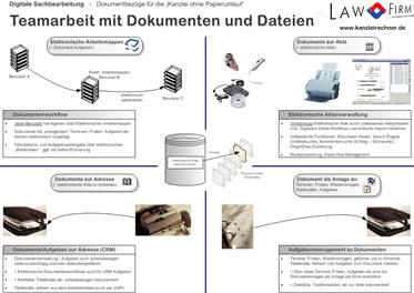 Kanzleisoftware LawFirm: Artikel zu Arbeitsablauf und Informationsfluss in einer modernen Anwaltskanzlei (Teamwork, Workflow, mobil, unterwegs, online, Dokumentenmanagement, Zusammenarbeit)