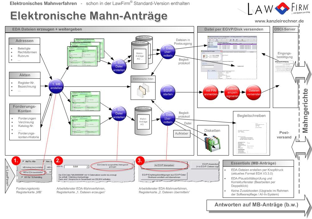 Lawfirm Downloads Elektronisches Mahnverfahren Eda Per Egvp Oder